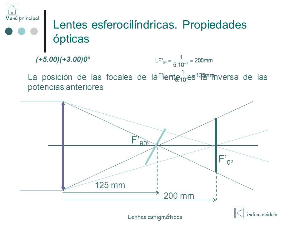 Menú principal índice módulo Lentes astigmáticas Lentes esferocilíndricas. Propiedades ópticas La posición de las focales de la lente, es la inversa d