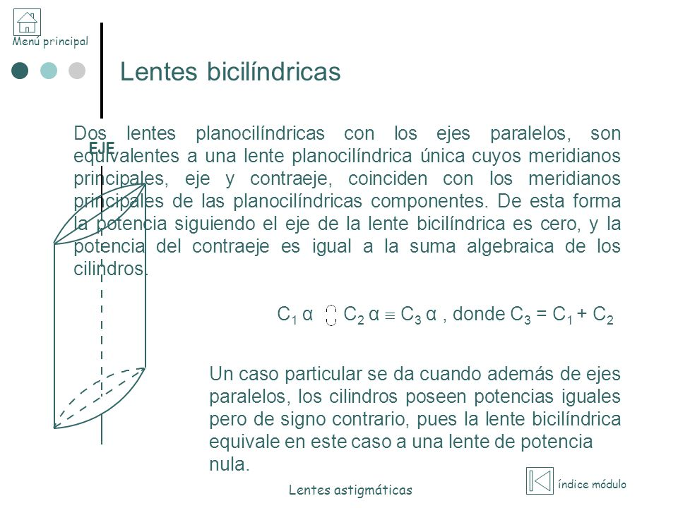 Menú principal índice módulo Lentes astigmáticas Dos lentes planocilíndricas con los ejes paralelos, son equivalentes a una lente planocilíndrica únic