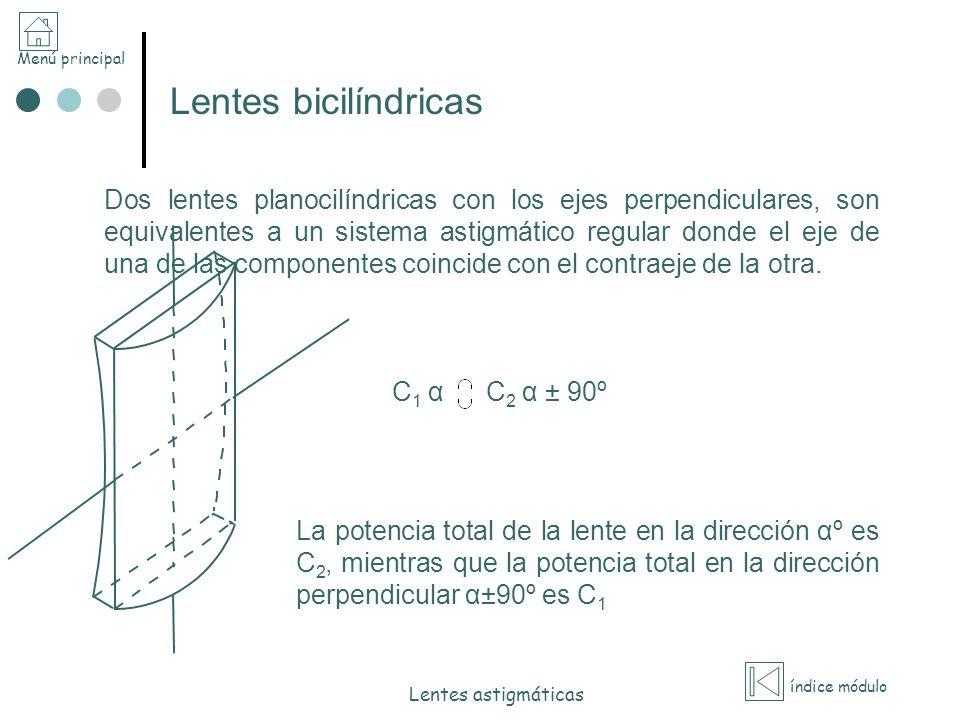 Menú principal índice módulo Lentes astigmáticas Dos lentes planocilíndricas con los ejes perpendiculares, son equivalentes a un sistema astigmático r