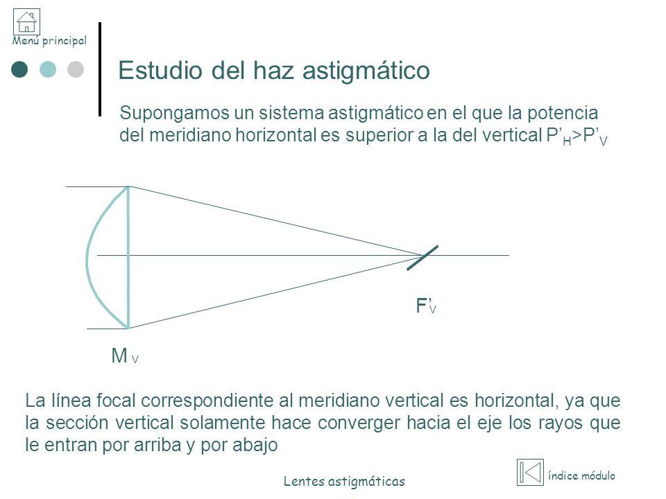 Menú principal índice módulo Lentes astigmáticas Estudio del haz astigmático La línea focal correspondiente al meridiano horizontal es vertical, ya que la sección horizontal solamente hace converger hacia el eje los rayos que le entran por la derecha y por la izquierda M H F H Si consideramos ahora el meridiano perpendicular (en este ejemplo el de mayor potencia)