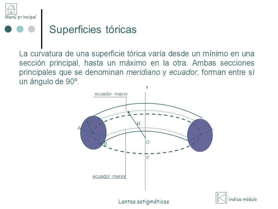 Menú principal índice módulo Lentes astigmáticas Superficies tóricas La curvatura de una superficie tórica varía desde un mínimo en una sección princi