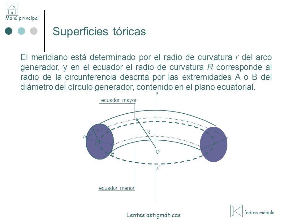 Menú principal índice módulo Lentes astigmáticas Superficies tóricas El meridiano está determinado por el radio de curvatura r del arco generador, y e