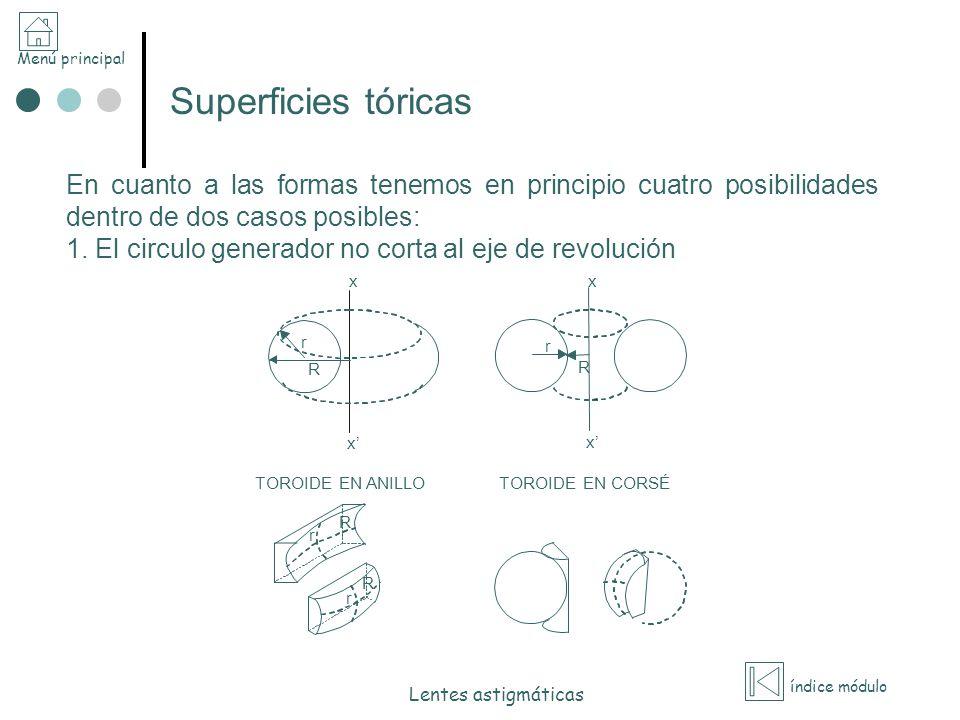 Menú principal índice módulo Lentes astigmáticas Superficies tóricas En cuanto a las formas tenemos en principio cuatro posibilidades dentro de dos ca