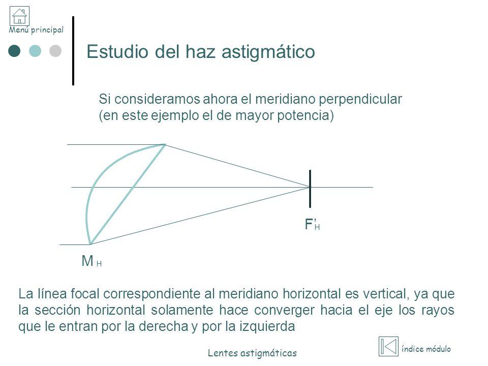 Menú principal índice módulo Lentes astigmáticas Estudio del haz astigmático Si combinamos los dos meridianos FHFH FVFV MHMH MVMV Forma de la sección del haz refractado Elipse vertical: el meridiano horizontal converge más deprisa Focal de Sturm vertical (en este caso anterior) Circulo de menor confusiónFocal de Sturm horizontal Elipse horizontal