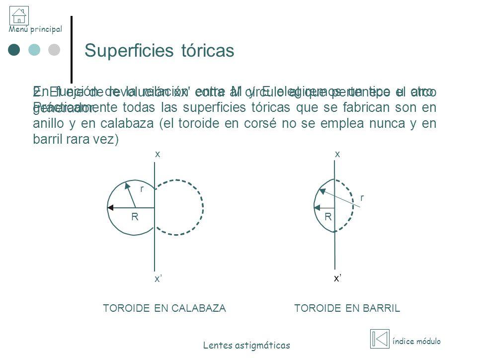 Menú principal índice módulo Lentes astigmáticas Superficies tóricas 2. El eje de revolución xx' corta al círculo al que pertenece el arco generador.