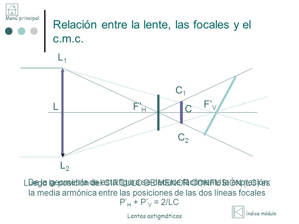 Menú principal índice módulo Lentes astigmáticas Visión a través de un sistema astigmático Supongamos un objeto formado por una serie de puntos en forma de cruz En la FOCAL DE STURM vertical (anterior en el ejemplo visto), cada punto de la cruz tendrá como imagen una pequeña recta vertical En el CIRCULO DE MENOR CONFUSIÓN cada punto de la cruz tendrá como imagen un círculo En la FOCAL DE STURM horizontal (posterior en el ejemplo visto), cada punto de la cruz tendrá como imagen una pequeña recta horizontal