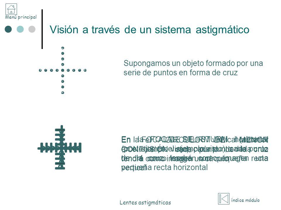 Menú principal índice módulo Lentes astigmáticas Visión a través de una lente planocilíndrica Supongamos que tenemos un cuadrado que observamos a través de una lente planocilíndrica convexa con el eje vertical.