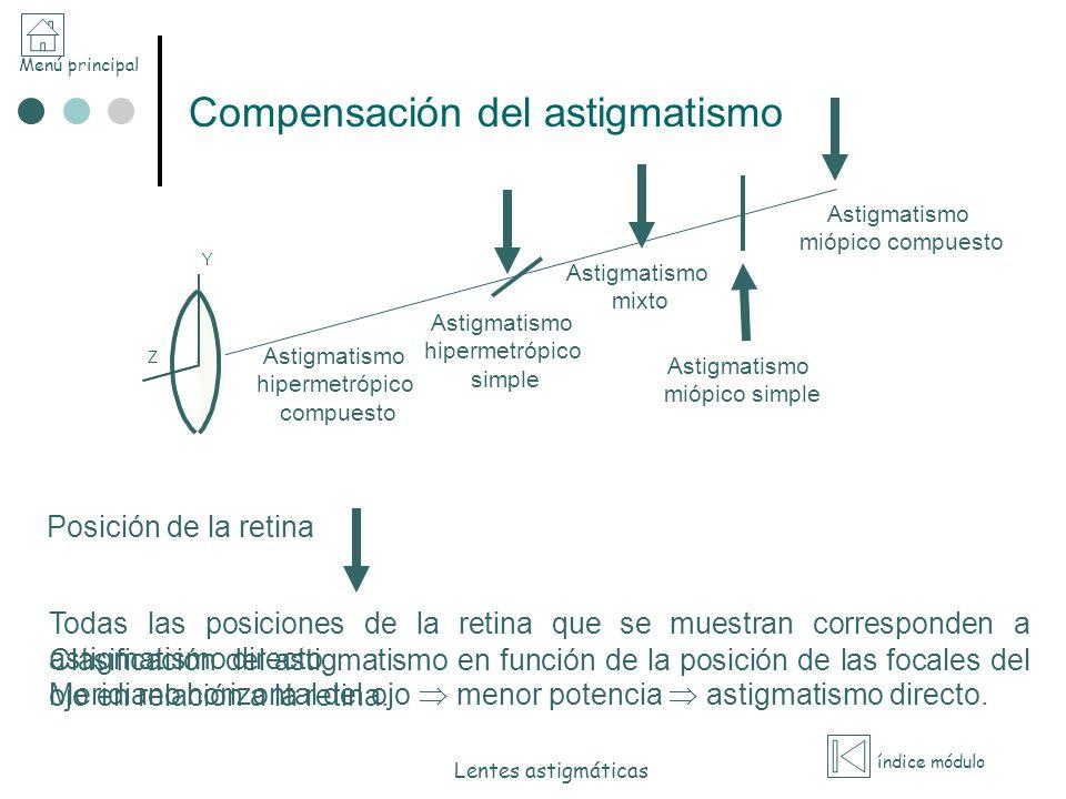 Menú principal índice módulo Lentes astigmáticas Compensación del astigmatismo El astigmatismo se compensa como una ametropía doble, considerando que, en cada meridiano principal, el foco imagen de la lente compensadora coincide con el PR (un sujeto astigmático tendrá dos puntos remotos para cada una de las dos direcciones o meridianos principales del ojo).