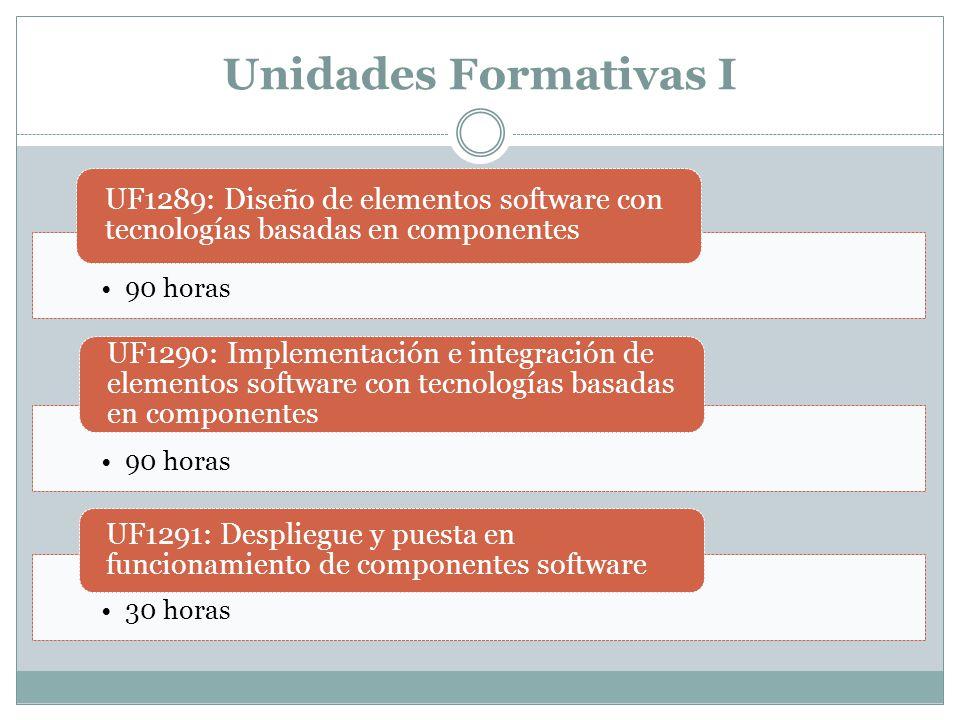 Unidades Formativas II Unidades Didácticas UD1 - La orientación a objetos UD2 - La orientación a componentes Conceptos básicos de programación: Java 90 horas UF1289: Diseño de elementos software con tecnologías basadas en componentes