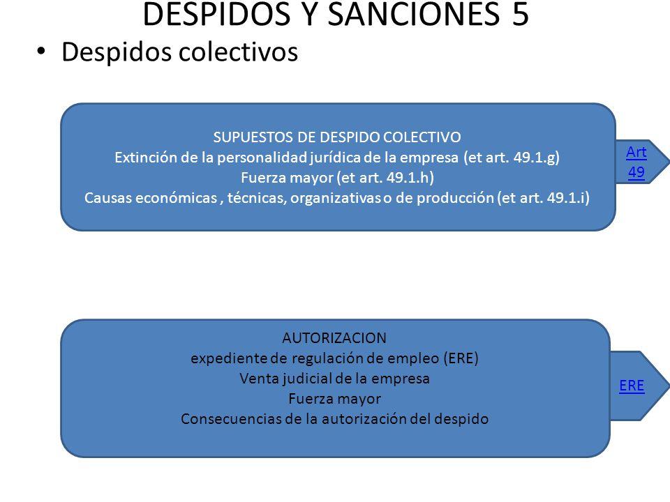 DESPIDOS Y SANCIONES 5 Despidos colectivos SUPUESTOS DE DESPIDO COLECTIVO Extinción de la personalidad jurídica de la empresa (et art.