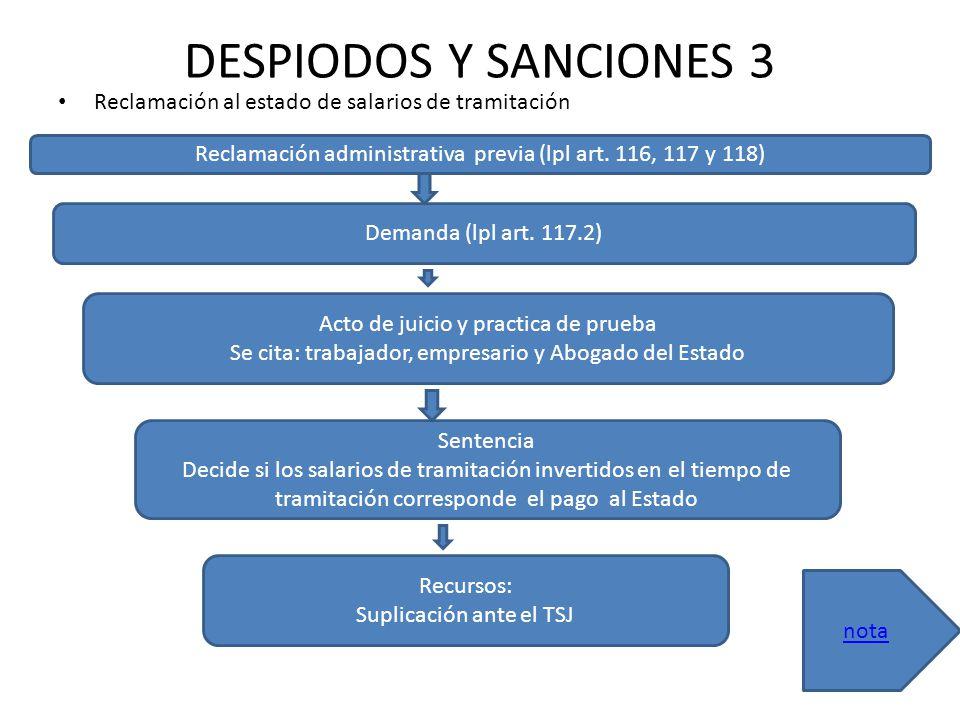 DESPIODOS Y SANCIONES 3 Reclamación al estado de salarios de tramitación Reclamación administrativa previa (lpl art.