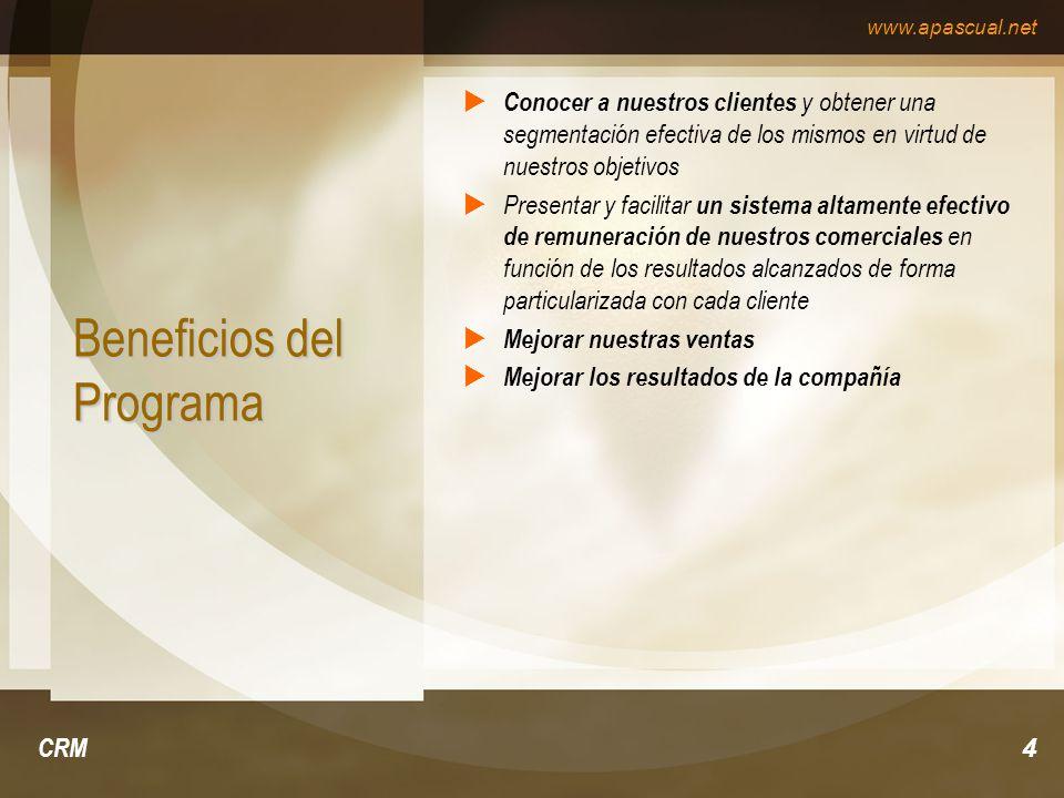 www.apascual.net CRM5 Extensión del Programa CRM CRM El programa de CRM es apropiado para dar en talleres de tres/cuatro horas, si bien es susceptible de ampliarse a seis horas (versión completa incluyendo presentación de un software aplicado específico) ó a una jornada profundizando en la esencia del CRM.