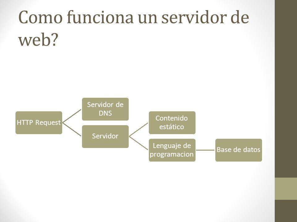 Como funciona un servidor de web.