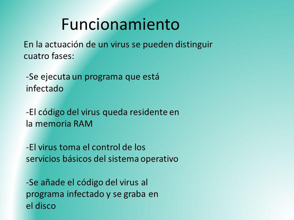-Se ejecuta un programa que está infectado -El código del virus queda residente en la memoria RAM -El virus toma el control de los servicios básicos d
