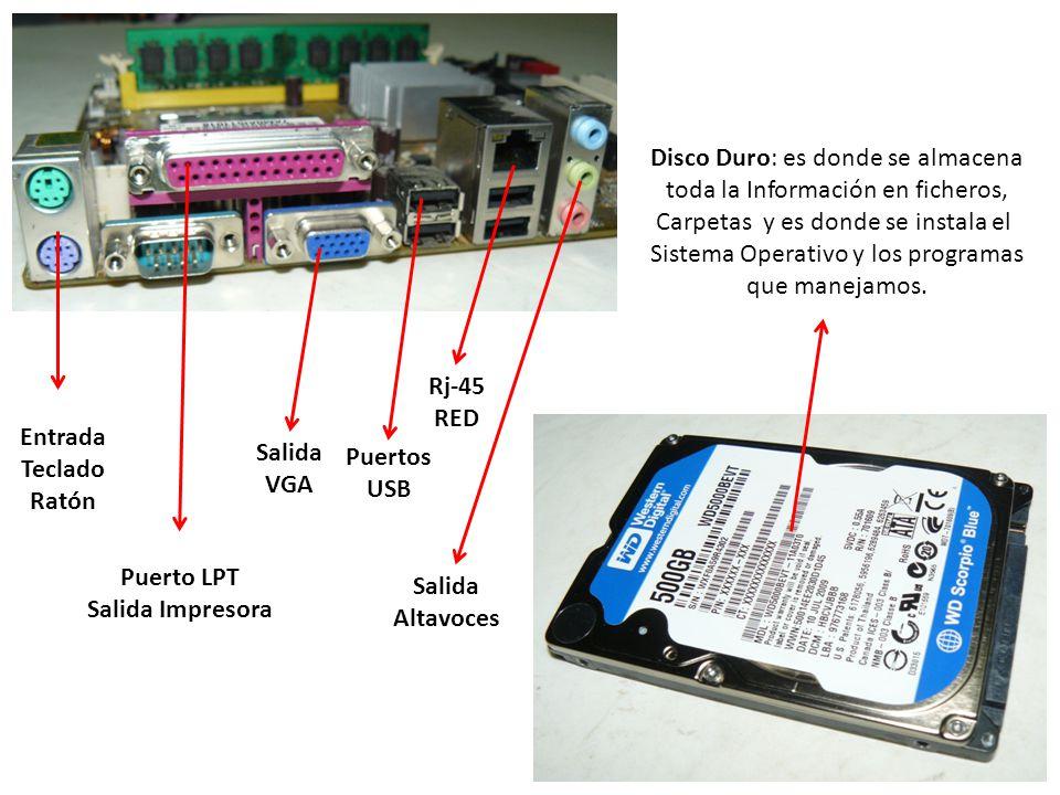 Disco Duro: es donde se almacena toda la Información en ficheros, Carpetas y es donde se instala el Sistema Operativo y los programas que manejamos.