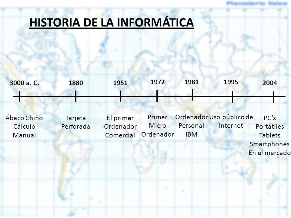 HISTORIA DE LA INFORMÁTICA 3000 a.C.