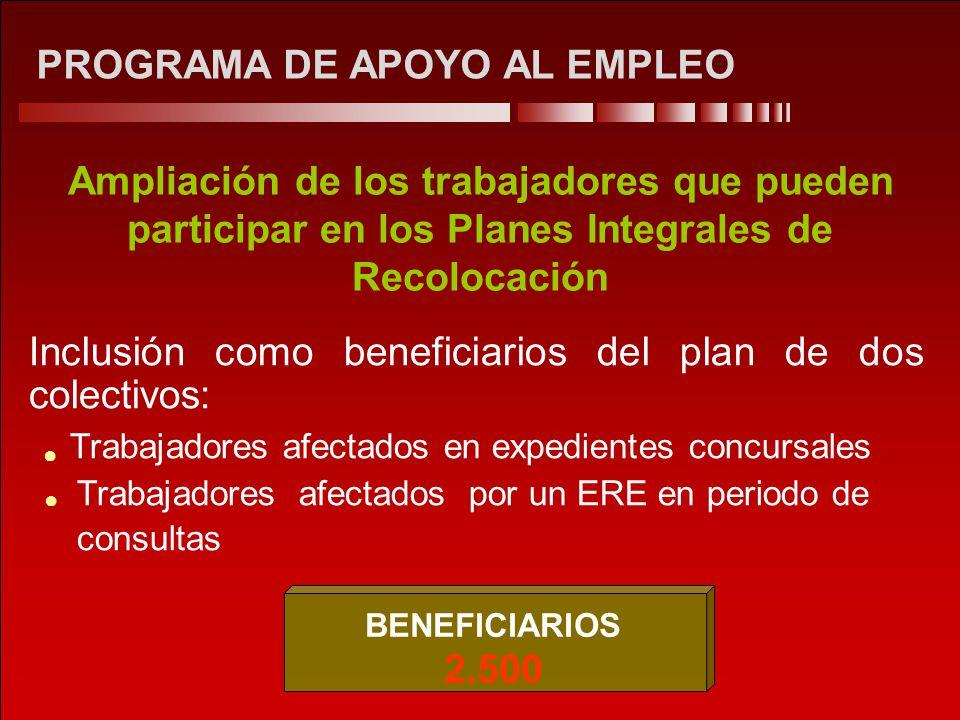 PROGRAMA DE APOYO AL EMPLEO Ampliación de los trabajadores que pueden participar en los Planes Integrales de Recolocación Inclusión como beneficiarios