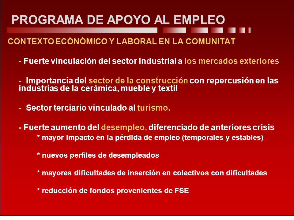 PROGRAMA DE APOYO AL EMPLEO CONTEXTO ECÓNÓMICO Y LABORAL EN LA COMUNITAT - Fuerte vinculación del sector industrial a los mercados exteriores - Import