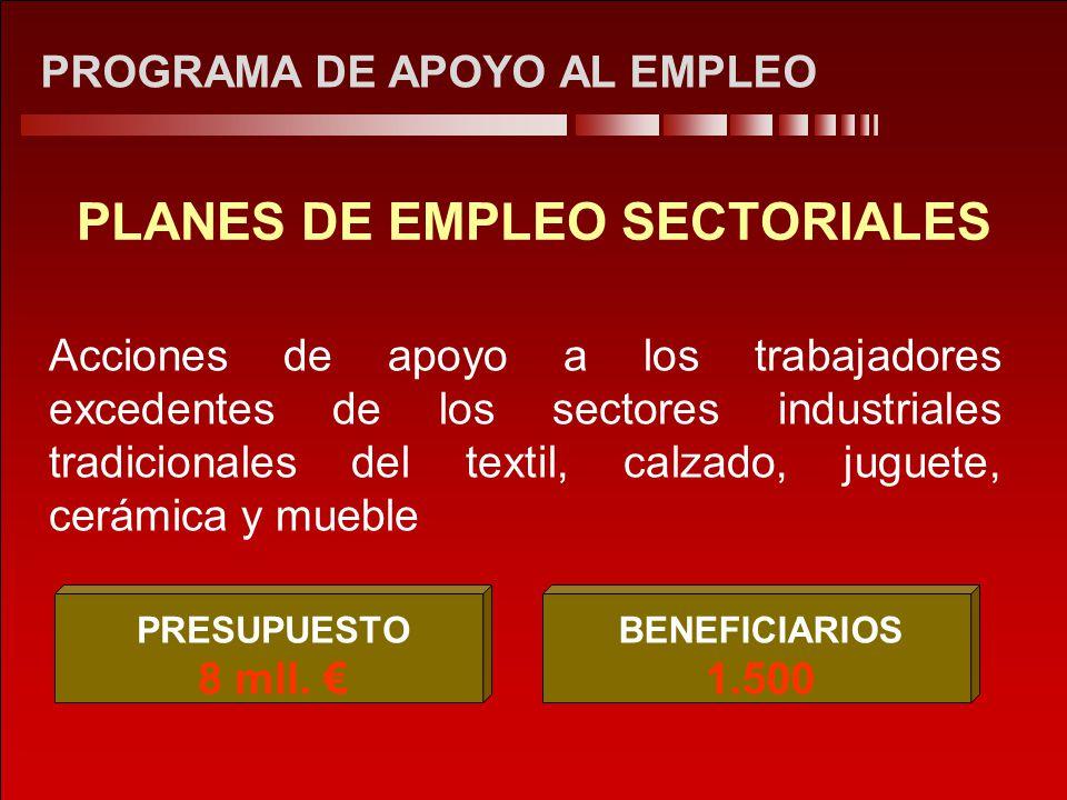 PROGRAMA DE APOYO AL EMPLEO PLANES DE EMPLEO SECTORIALES PRESUPUESTO 8 mll. BENEFICIARIOS 1.500 Acciones de apoyo a los trabajadores excedentes de los