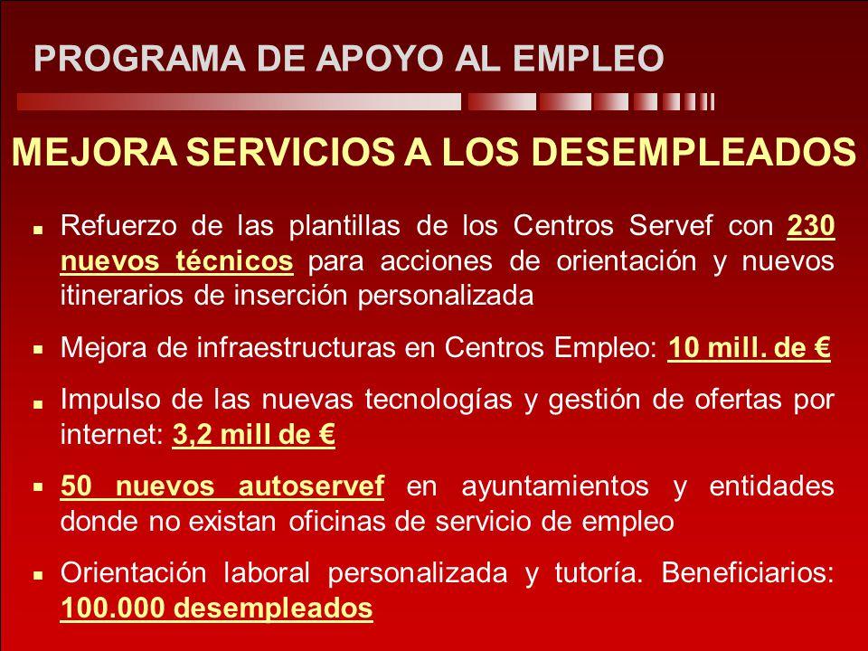 PROGRAMA DE APOYO AL EMPLEO MEJORA SERVICIOS A LOS DESEMPLEADOS Refuerzo de las plantillas de los Centros Servef con 230 nuevos técnicos para acciones