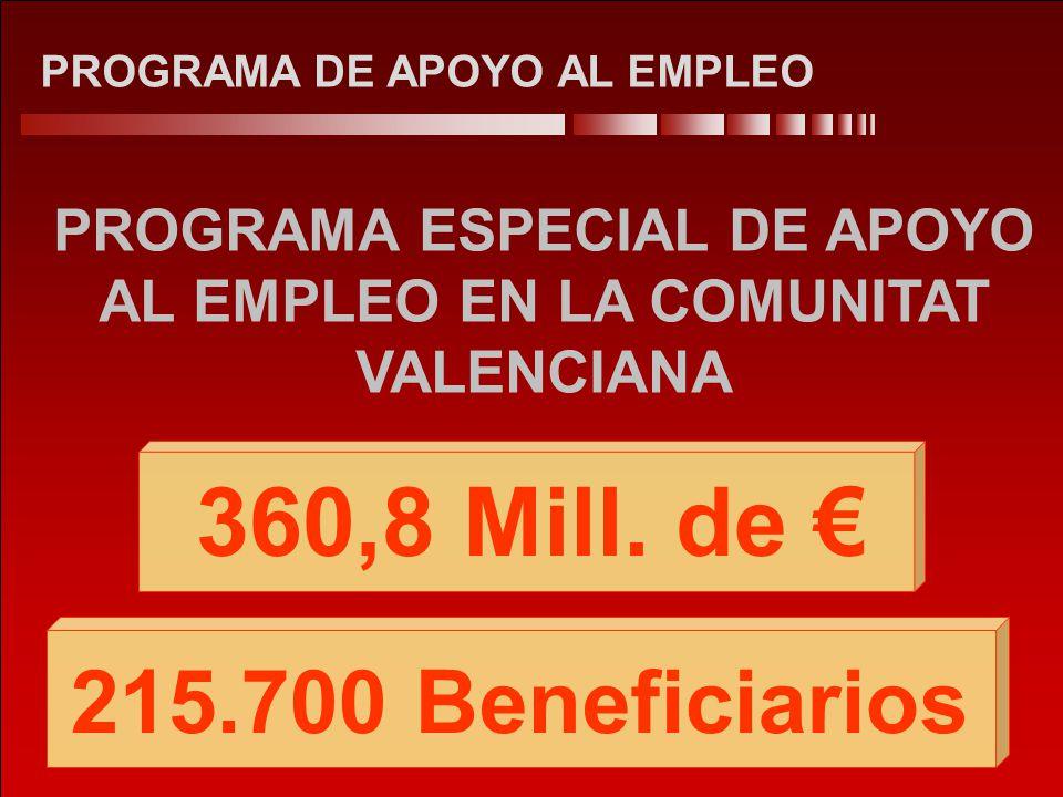 PROGRAMA DE APOYO AL EMPLEO PROGRAMA ESPECIAL DE APOYO AL EMPLEO EN LA COMUNITAT VALENCIANA 360,8 Mill. de 215.700 Beneficiarios