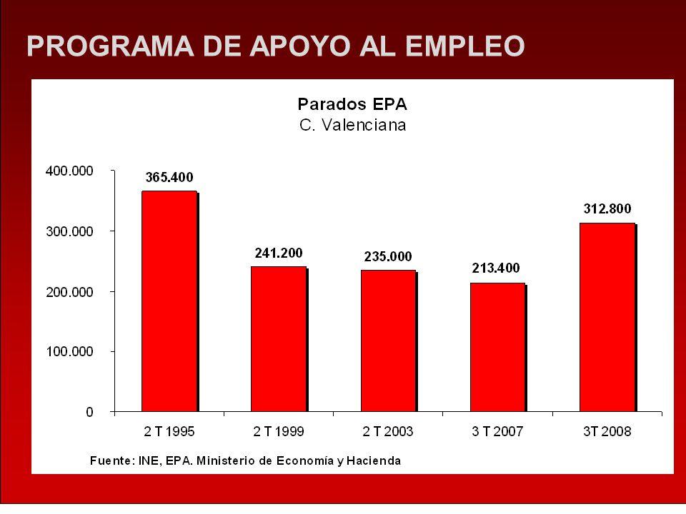 PROGRAMA DE APOYO AL EMPLEO PROGRAMA ESPECIAL DE APOYO AL EMPLEO EN LA COMUNITAT VALENCIANA 360,8 Mill.