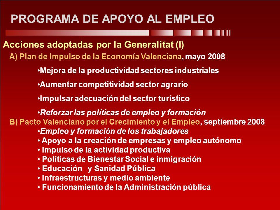 Acciones adoptadas por la Generalitat (I) A) Plan de Impulso de la Economía Valenciana, mayo 2008 Mejora de la productividad sectores industriales Aum