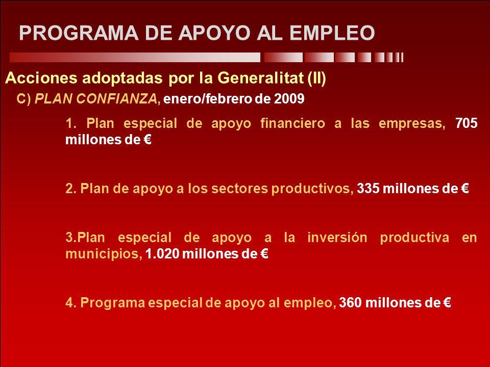 PROGRAMA DE APOYO AL EMPLEO Acciones adoptadas por la Generalitat (II) C) PLAN CONFIANZA, enero/febrero de 2009 1. Plan especial de apoyo financiero a