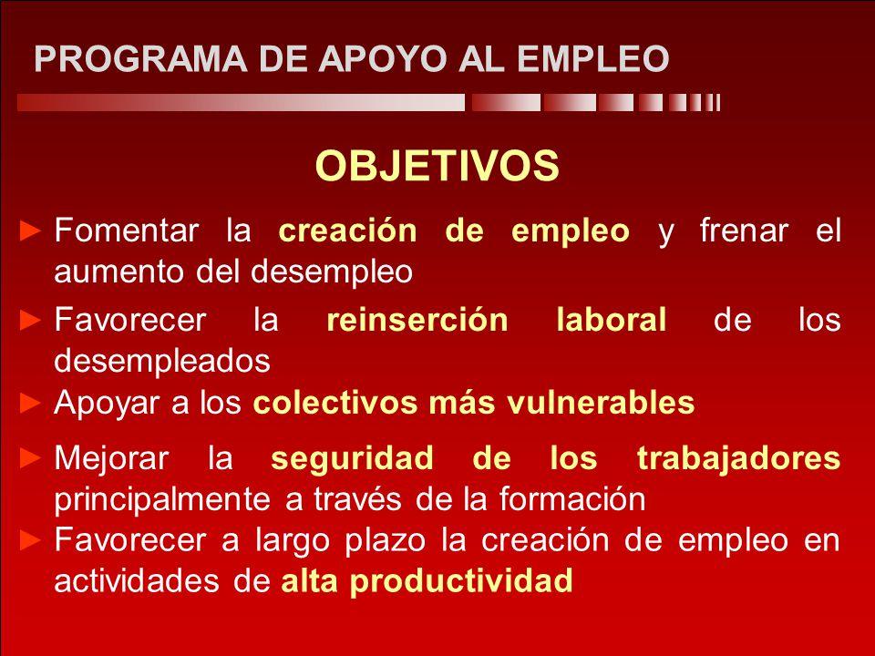 PROGRAMA DE APOYO AL EMPLEO OBJETIVOS Fomentar la creación de empleo y frenar el aumento del desempleo Favorecer la reinserción laboral de los desempl