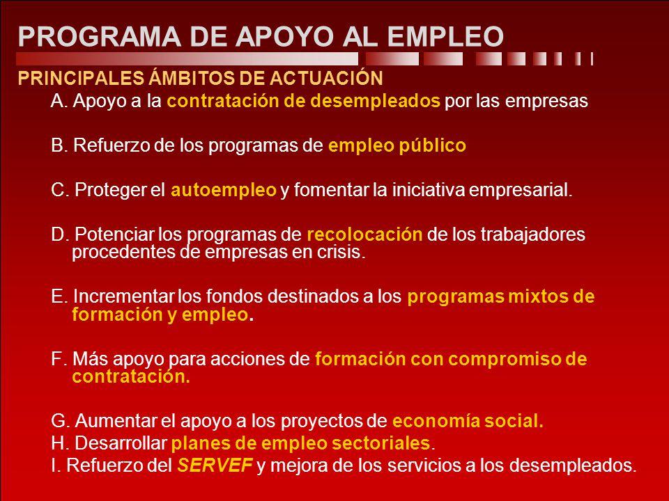 PROGRAMA DE APOYO AL EMPLEO PRINCIPALES ÁMBITOS DE ACTUACIÓN A. Apoyo a la contratación de desempleados por las empresas B. Refuerzo de los programas