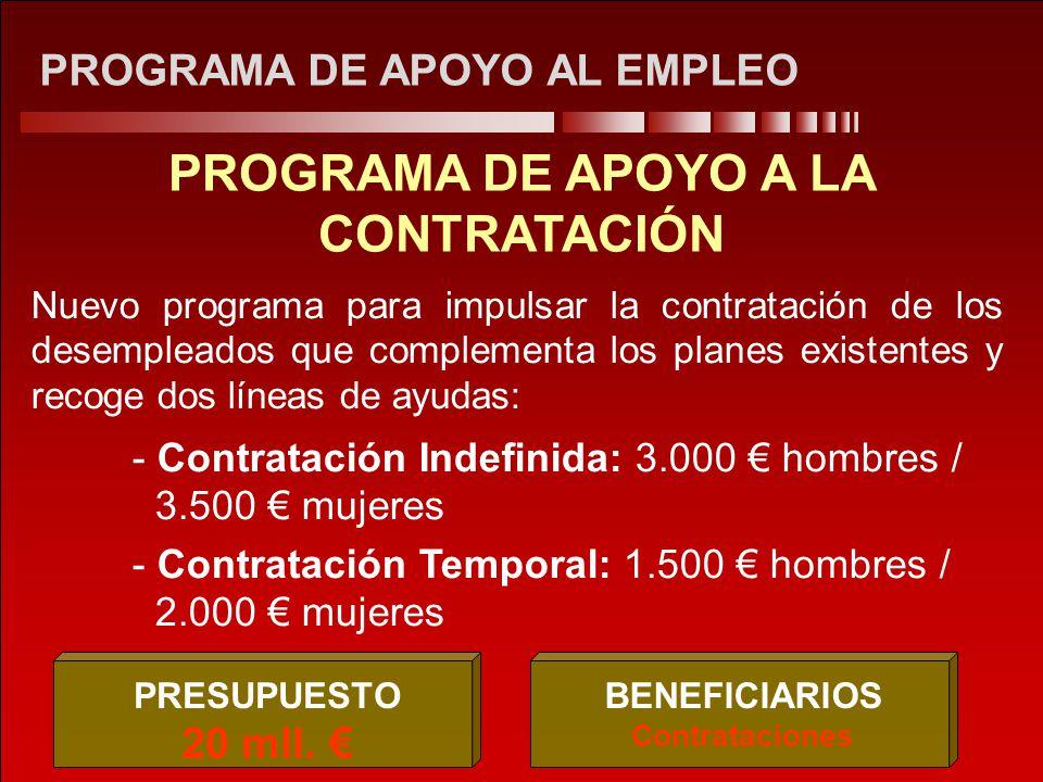 PROGRAMA DE APOYO AL EMPLEO PROGRAMA DE APOYO A LA CONTRATACIÓN Nuevo programa para impulsar la contratación de los desempleados que complementa los planes existentes y recoge dos líneas de ayudas: - Contratación Indefinida: 3.000 hombres / 3.500 mujeres - Contratación Temporal: 1.500 hombres / 2.000 mujeres PRESUPUESTO 20 mll.