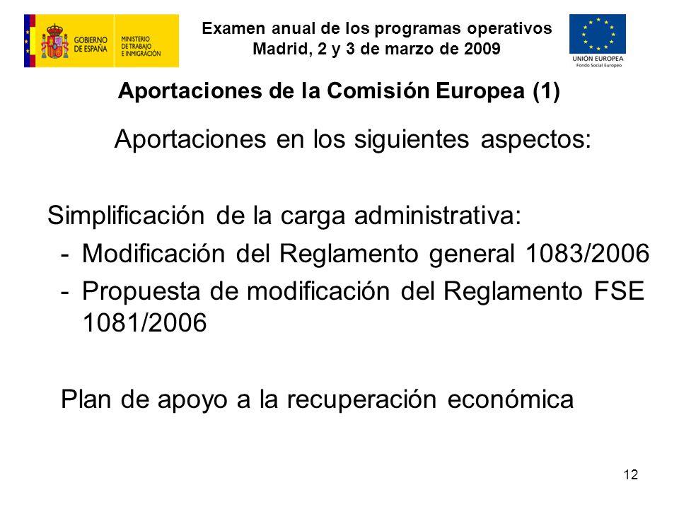 Examen anual de los programas operativos Madrid, 2 y 3 de marzo de 2009 12 Aportaciones de la Comisión Europea (1) Aportaciones en los siguientes aspe
