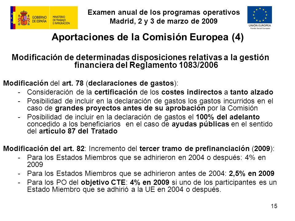 Examen anual de los programas operativos Madrid, 2 y 3 de marzo de 2009 15 Aportaciones de la Comisión Europea (4) Modificación de determinadas dispos
