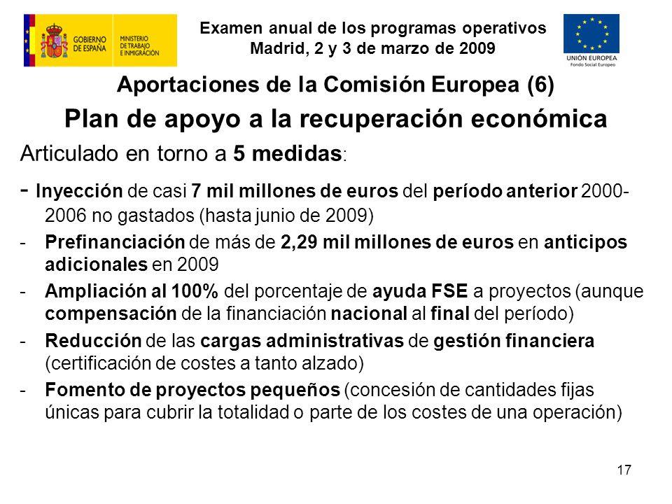 Examen anual de los programas operativos Madrid, 2 y 3 de marzo de 2009 17 Aportaciones de la Comisión Europea (6) Plan de apoyo a la recuperación eco