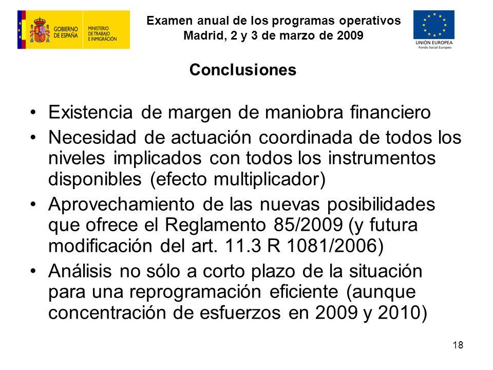 Examen anual de los programas operativos Madrid, 2 y 3 de marzo de 2009 18 Conclusiones Existencia de margen de maniobra financiero Necesidad de actua