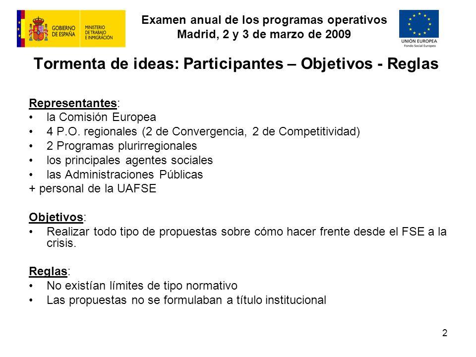 Examen anual de los programas operativos Madrid, 2 y 3 de marzo de 2009 2 Tormenta de ideas: Participantes – Objetivos - Reglas Representantes: la Com