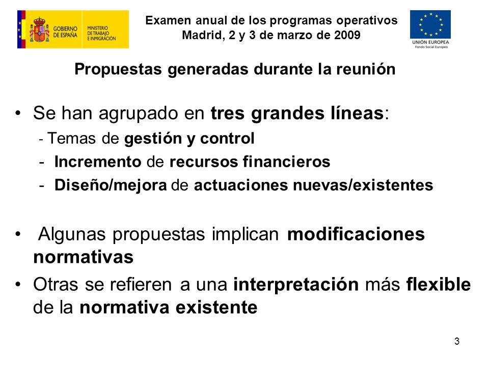 Examen anual de los programas operativos Madrid, 2 y 3 de marzo de 2009 4 Propuestas generadas durante la reunión TEMAS DE GESTIÓN Y CONTROL -Maximizar y visibilizar la complementariedad entre fondos -Reducir la interferencia de los problemas de control sobre la gestión -Flexibilizar la interpretación de la ampliación de elegibilidad (infraestructuras a favor de la empleabilidad) -Flexibilizar la interpretación de los requisitos en las ayudas de minimis -Fomentar la utilización de cláusulas sociales en la contratación (en general y específicamente en las Administraciones, entidades, etc., que ejecutan fondos comunitarios) -Optimizar aspectos de la gestión (ej.: que una sola entidad licite toda la oferta formativa en un determinado territorio, etc.) -Mejorar la coordinación entre OO.II en las intervenciones a nivel local