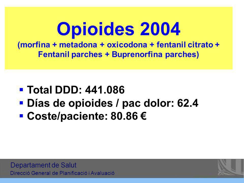 Opioides 2004 (morfina + metadona + oxicodona + fentanil citrato + Fentanil parches + Buprenorfina parches) Departament de Salut Direcció General de P