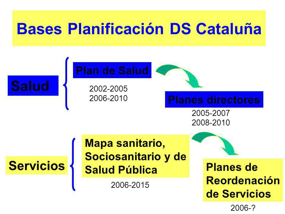 Bases Planificación DS Cataluña Salud Plan de Salud Planes directores Servicios Mapa sanitario, Sociosanitario y de Salud Pública Planes de Reordenación de Servicios 2002-2005 2006-2010 2005-2007 2008-2010 2006-2015 2006-?