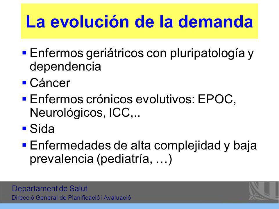 La evolución de la demanda Enfermos geriátricos con pluripatología y dependencia Cáncer Enfermos crónicos evolutivos: EPOC, Neurológicos, ICC,.. Sida
