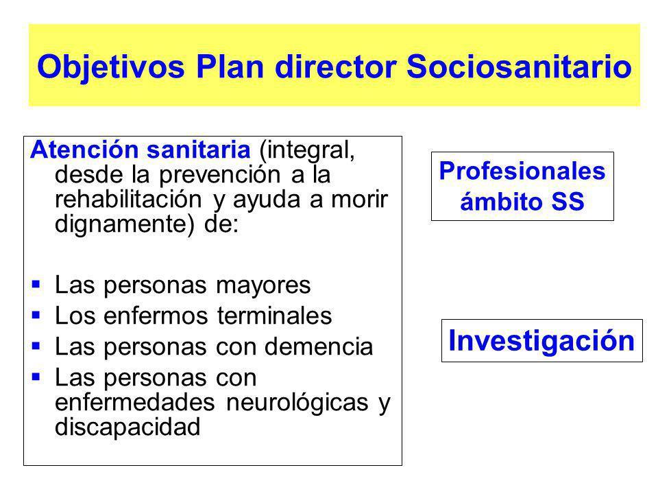 Objetivos Plan director Sociosanitario Atención sanitaria (integral, desde la prevención a la rehabilitación y ayuda a morir dignamente) de: Las perso