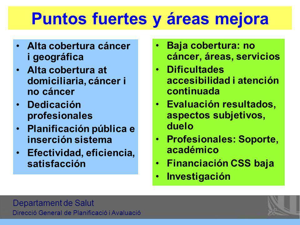 Puntos fuertes y áreas mejora Alta cobertura cáncer i geográfica Alta cobertura at domiciliaria, cáncer i no cáncer Dedicación profesionales Planifica