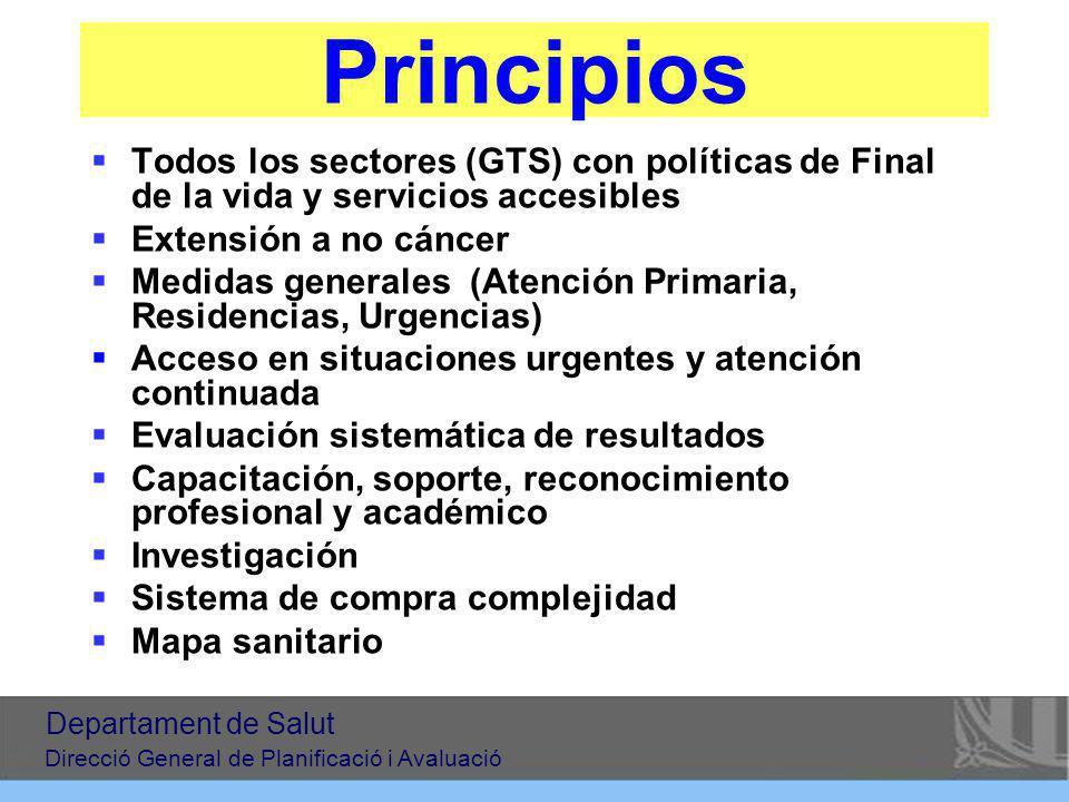 Principios Todos los sectores (GTS) con políticas de Final de la vida y servicios accesibles Extensión a no cáncer Medidas generales (Atención Primari
