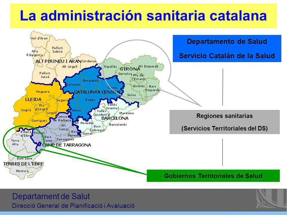 Regiones sanitarias (Servicios Territoriales del DS) Gobiernos Territoriales de Salud La administración sanitaria catalana Departamento de Salud Servicio Catalán de la Salud Departament de Salut Direcció General de Planificació i Avaluació