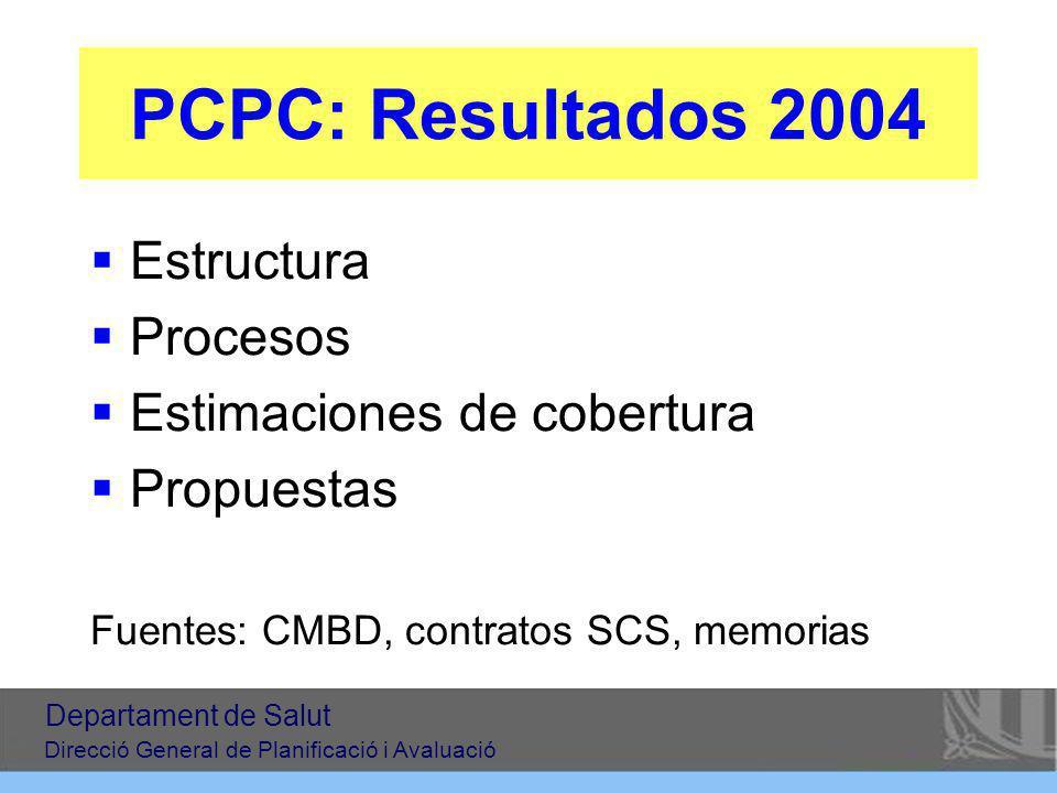 PCPC: Resultados 2004 Estructura Procesos Estimaciones de cobertura Propuestas Fuentes: CMBD, contratos SCS, memorias Departament de Salut Direcció General de Planificació i Avaluació