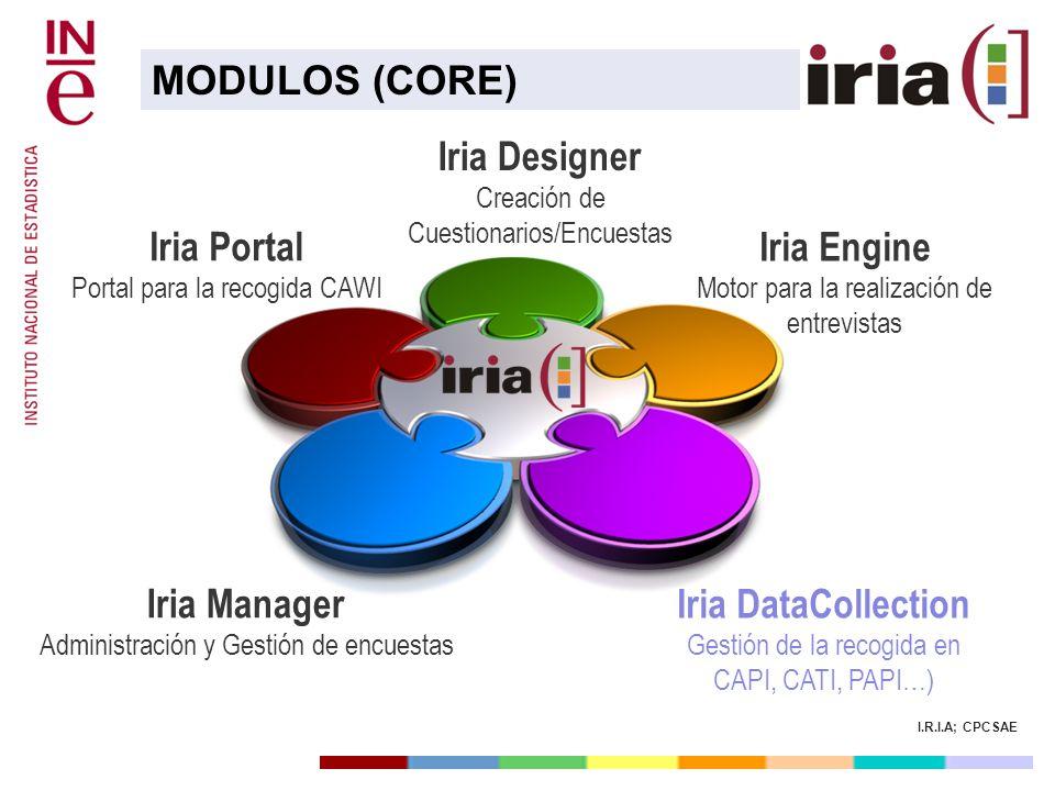 I.R.I.A; CPCSAE MODULOS (CORE) Iria Portal Portal para la recogida CAWI Iria Designer Creación de Cuestionarios/Encuestas Iria Manager Administración