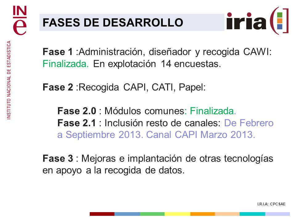 I.R.I.A; CPCSAE Fase 1 :Administración, diseñador y recogida CAWI: Finalizada. En explotación 14 encuestas. Fase 2 :Recogida CAPI, CATI, Papel: Fase 2