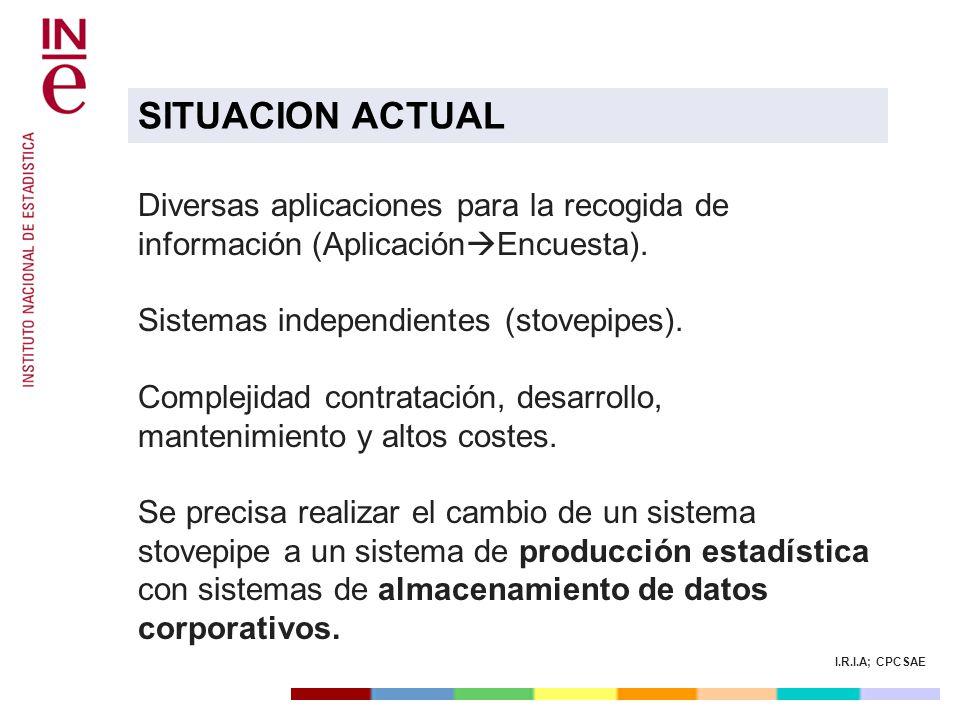 I.R.I.A; CPCSAE Diversas aplicaciones para la recogida de información (Aplicación Encuesta). Sistemas independientes (stovepipes). Complejidad contrat