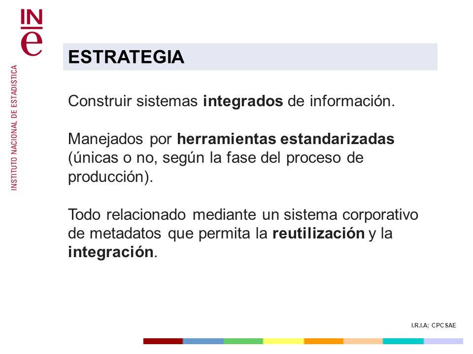 I.R.I.A; CPCSAE Construir sistemas integrados de información. Manejados por herramientas estandarizadas (únicas o no, según la fase del proceso de pro