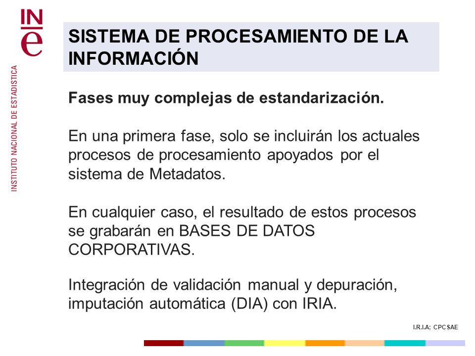 I.R.I.A; CPCSAE Fases muy complejas de estandarización. En una primera fase, solo se incluirán los actuales procesos de procesamiento apoyados por el